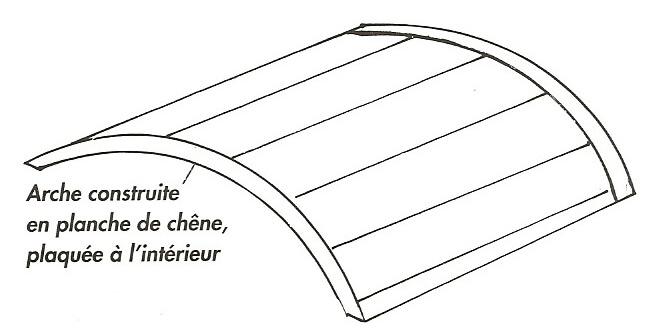 La construction de l'arche formant le pont